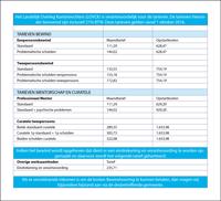 tarieven-bnjwh-beheer
